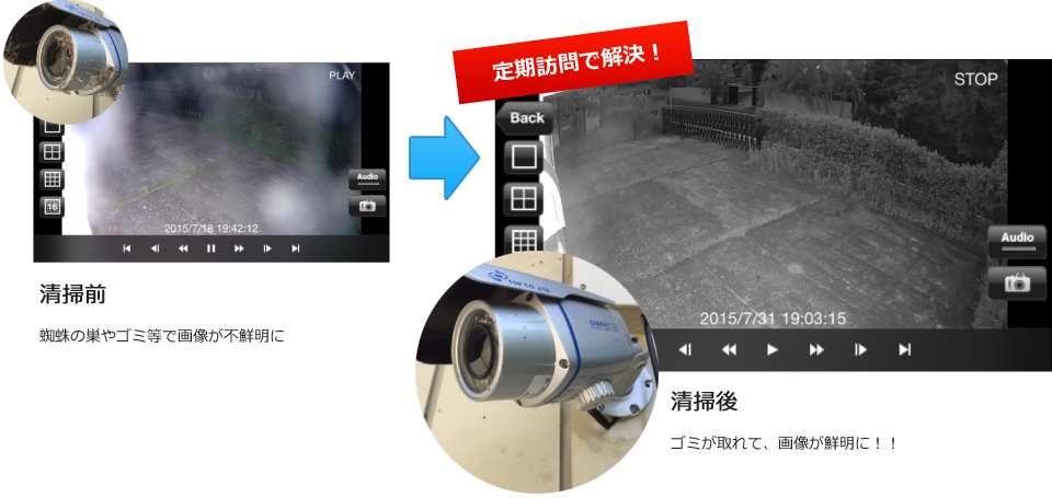 カメラ保守サービス