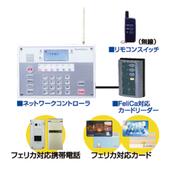 リモコンスイッチ、ネットワークコントローラ、FeliCa対応カードリーダー、フェリカ対応携帯電話、フェリカ対応カード